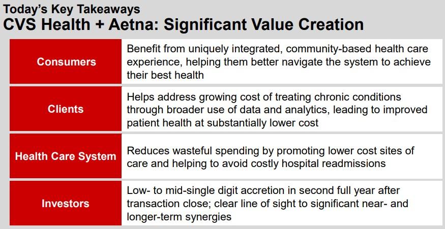 CVS Health at the Crossroads, Too Much Debt - Valuentum