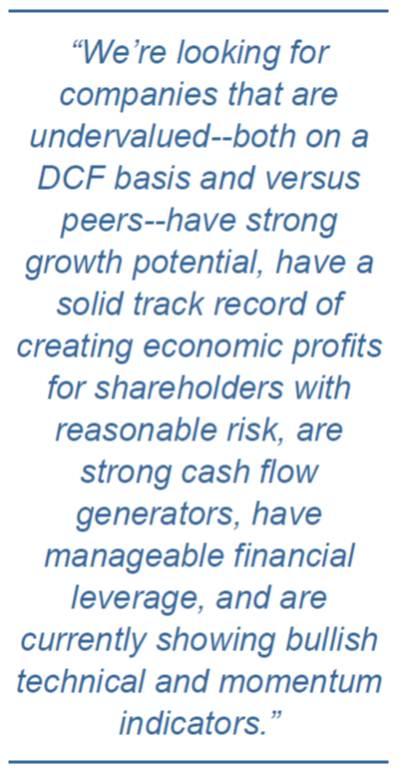 Membership Valuentum Securities Inc